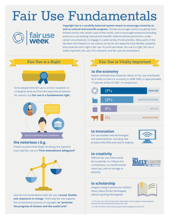 arl-fuw-infographic-r41